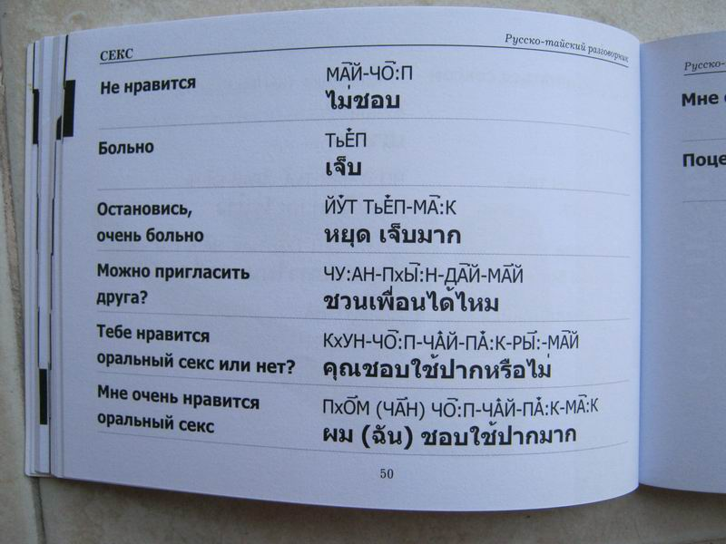 Русско-Тайский Разговорник Для Android